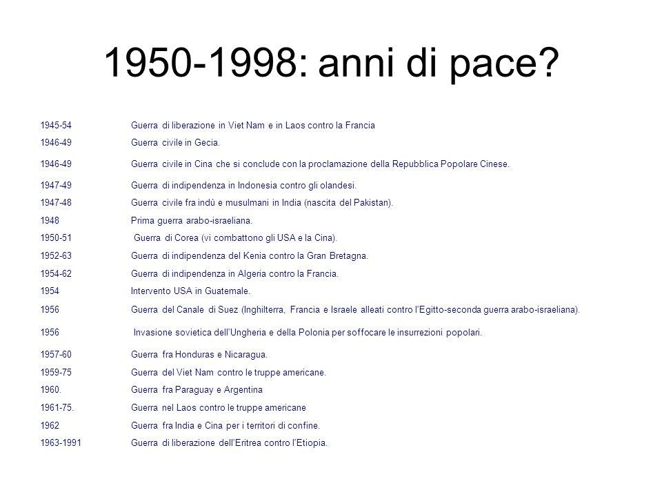 1950-1998: anni di pace? 1945-54Guerra di liberazione in Viet Nam e in Laos contro la Francia 1946-49 Guerra civile in Gecia. 1946-49 Guerra civile in