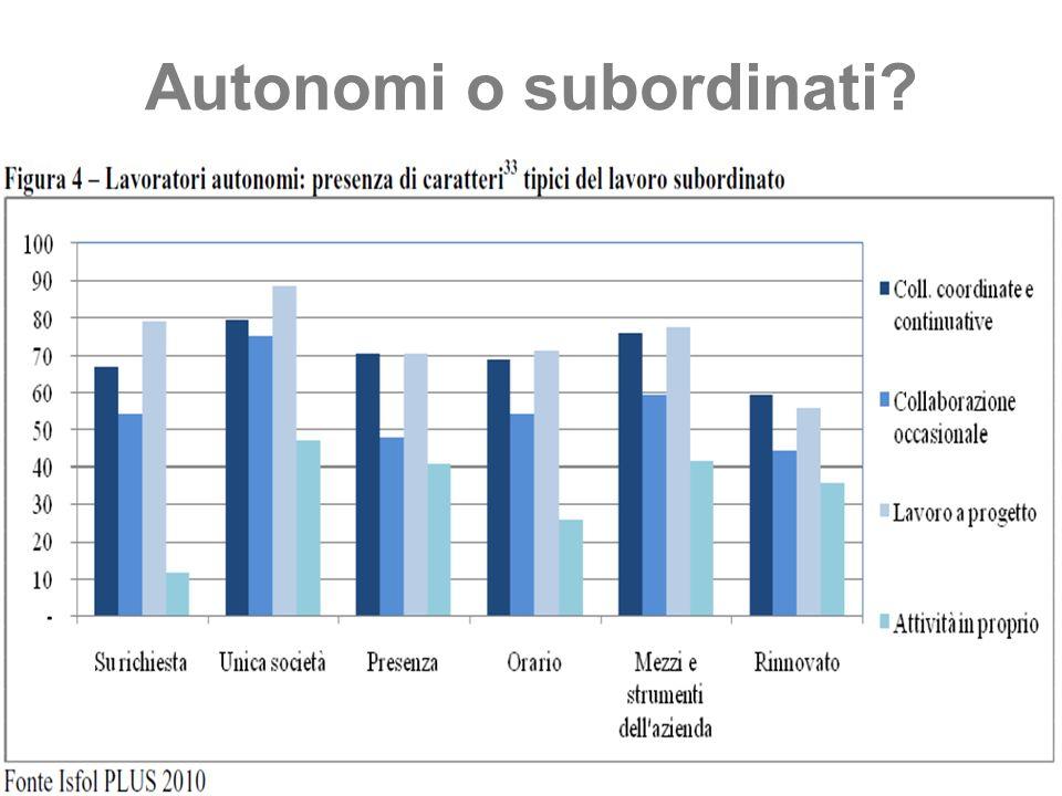 Autonomi o subordinati?