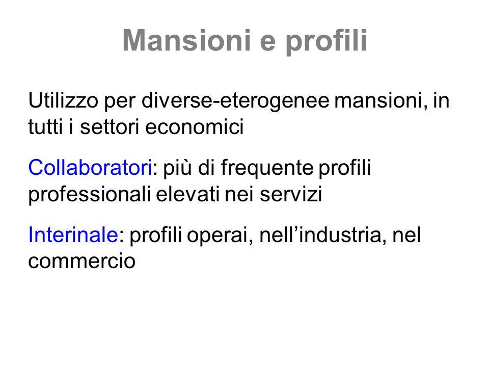 Mansioni e profili Utilizzo per diverse-eterogenee mansioni, in tutti i settori economici Collaboratori: più di frequente profili professionali elevati nei servizi Interinale: profili operai, nellindustria, nel commercio