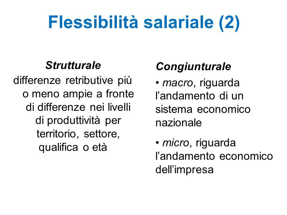 Definizioni estese (Cnel, Isfol, Inps) comprendono anche una parte di coloro che possiedono partita Iva (i cosiddetti finti autonomi con partita Iva).