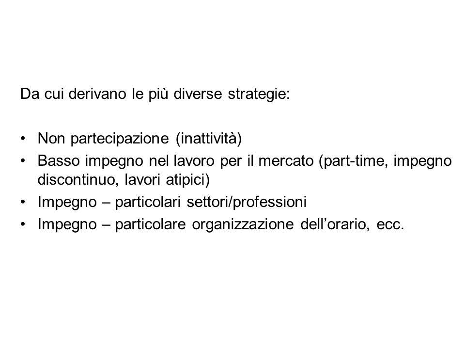 Da cui derivano le più diverse strategie: Non partecipazione (inattività) Basso impegno nel lavoro per il mercato (part-time, impegno discontinuo, lav