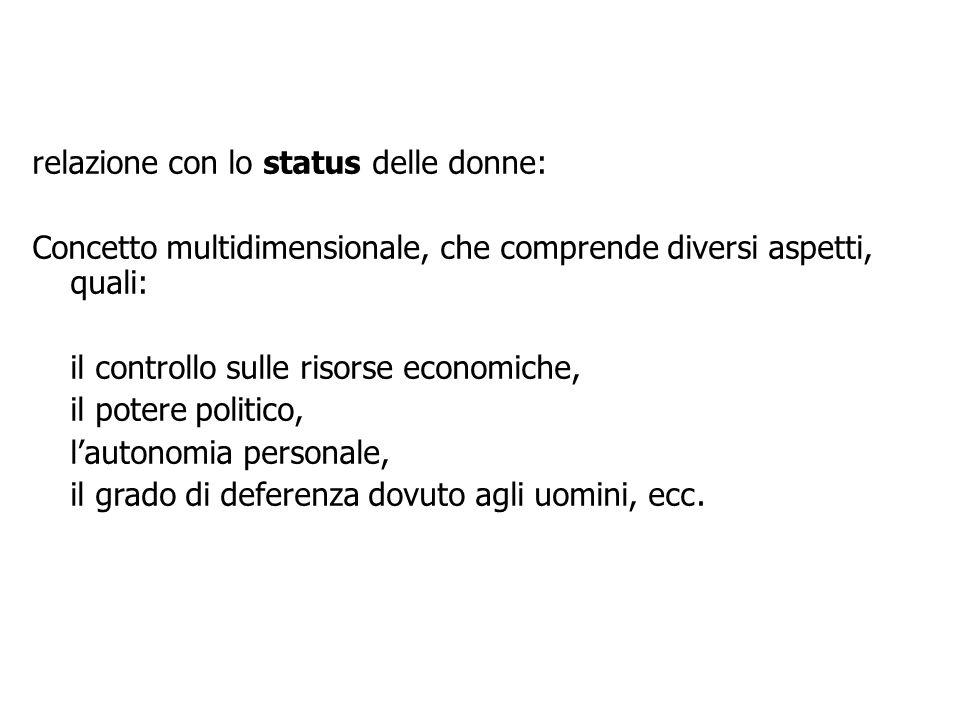 Quali strategie di conciliazione lavoro-vita.