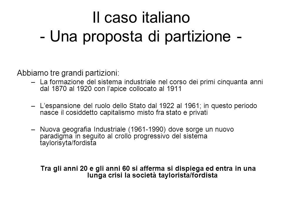 Il caso italiano - Una proposta di partizione - Abbiamo tre grandi partizioni: –La formazione del sistema industriale nel corso dei primi cinquanta an