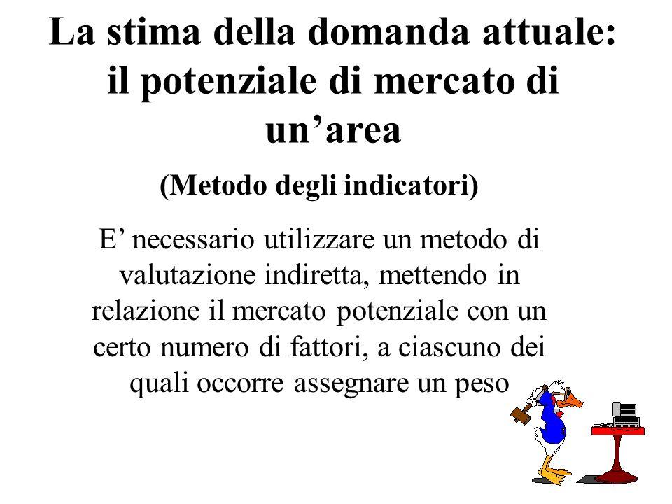 La stima della domanda attuale: il potenziale di mercato di unarea (Metodo degli indicatori) E necessario utilizzare un metodo di valutazione indiretta, mettendo in relazione il mercato potenziale con un certo numero di fattori, a ciascuno dei quali occorre assegnare un peso