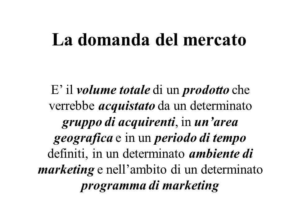 La domanda del mercato E il volume totale di un prodotto che verrebbe acquistato da un determinato gruppo di acquirenti, in unarea geografica e in un periodo di tempo definiti, in un determinato ambiente di marketing e nellambito di un determinato programma di marketing