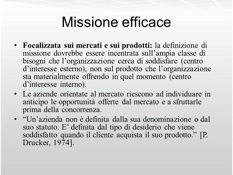 Missione efficace Focalizzata sui mercati e sui prodotti: la definizione di missione dovrebbe essere incentrata sullampia classe di bisogni che lorgan