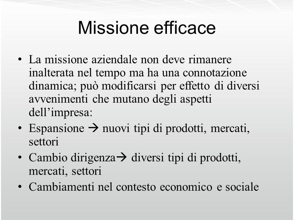 Missione efficace La missione aziendale non deve rimanere inalterata nel tempo ma ha una connotazione dinamica; può modificarsi per effetto di diversi