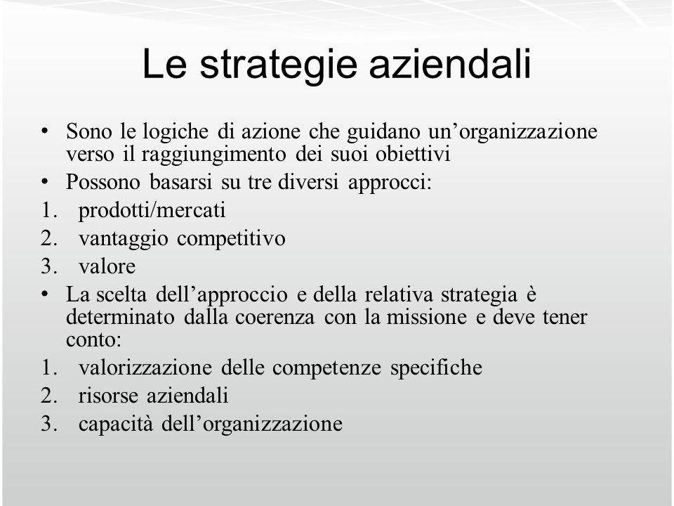 Le strategie aziendali Sono le logiche di azione che guidano unorganizzazione verso il raggiungimento dei suoi obiettivi Possono basarsi su tre divers