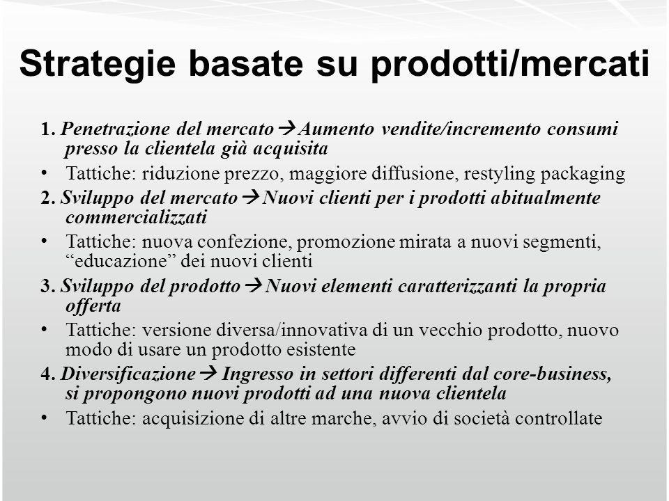 Strategie basate su prodotti/mercati 1. Penetrazione del mercato Aumento vendite/incremento consumi presso la clientela già acquisita Tattiche: riduzi
