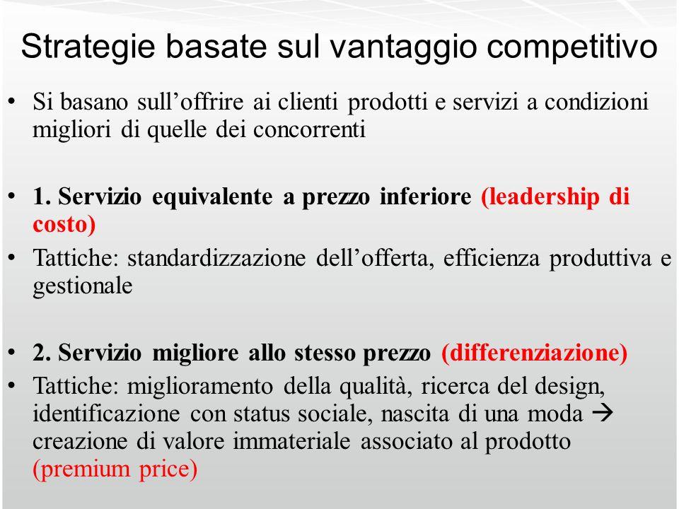 Strategie basate sul vantaggio competitivo Si basano sulloffrire ai clienti prodotti e servizi a condizioni migliori di quelle dei concorrenti 1. Serv