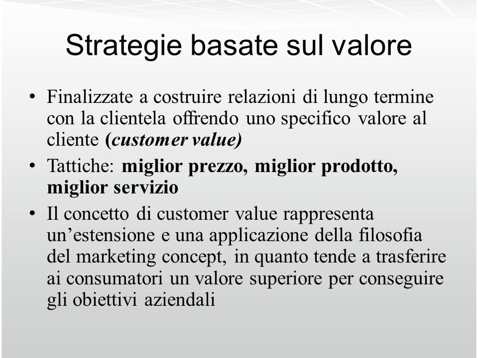 Strategie basate sul valore Finalizzate a costruire relazioni di lungo termine con la clientela offrendo uno specifico valore al cliente (customer val