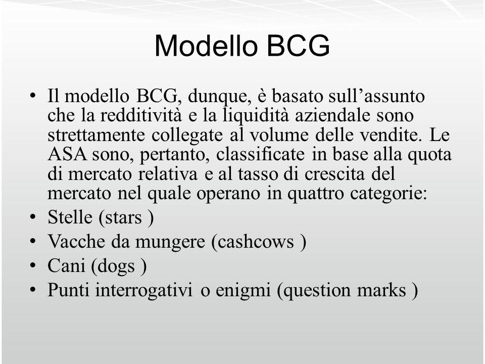 Modello BCG Il modello BCG, dunque, è basato sullassunto che la redditività e la liquidità aziendale sono strettamente collegate al volume delle vendi