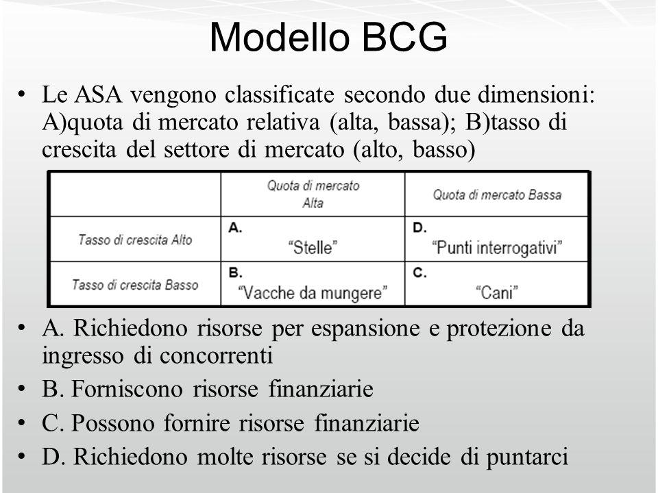 Modello BCG Le ASA vengono classificate secondo due dimensioni: A)quota di mercato relativa (alta, bassa); B)tasso di crescita del settore di mercato