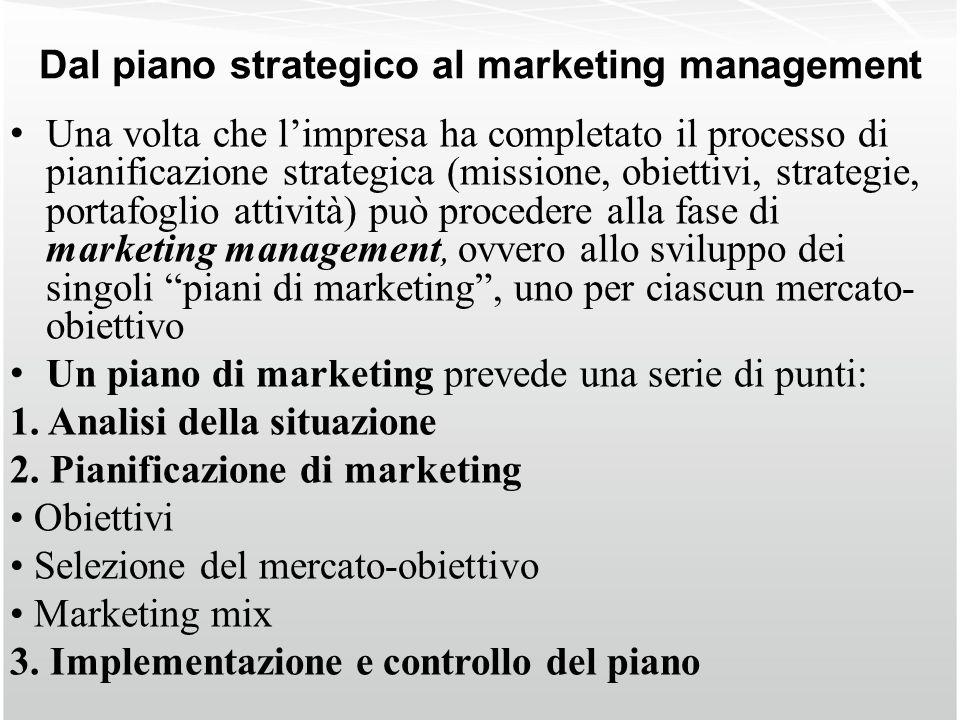 Dal piano strategico al marketing management Una volta che limpresa ha completato il processo di pianificazione strategica (missione, obiettivi, strat