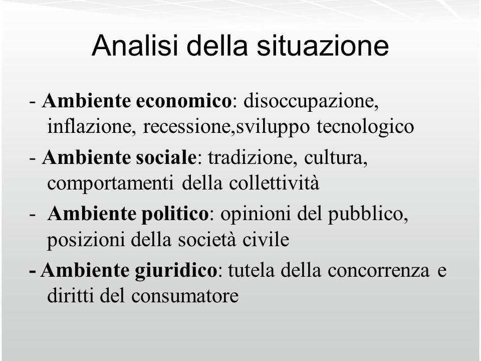 Analisi della situazione - Ambiente economico: disoccupazione, inflazione, recessione,sviluppo tecnologico - Ambiente sociale: tradizione, cultura, co