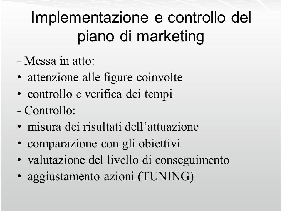 Implementazione e controllo del piano di marketing - Messa in atto: attenzione alle figure coinvolte controllo e verifica dei tempi - Controllo: misur