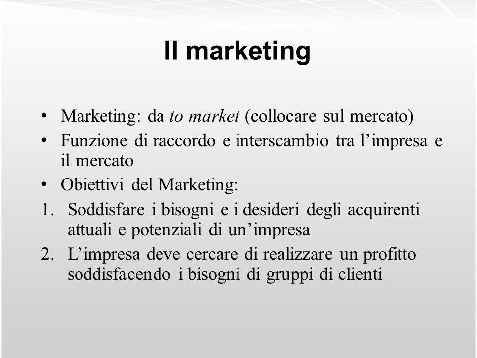 Il marketing Marketing: da to market (collocare sul mercato) Funzione di raccordo e interscambio tra limpresa e il mercato Obiettivi del Marketing: 1.