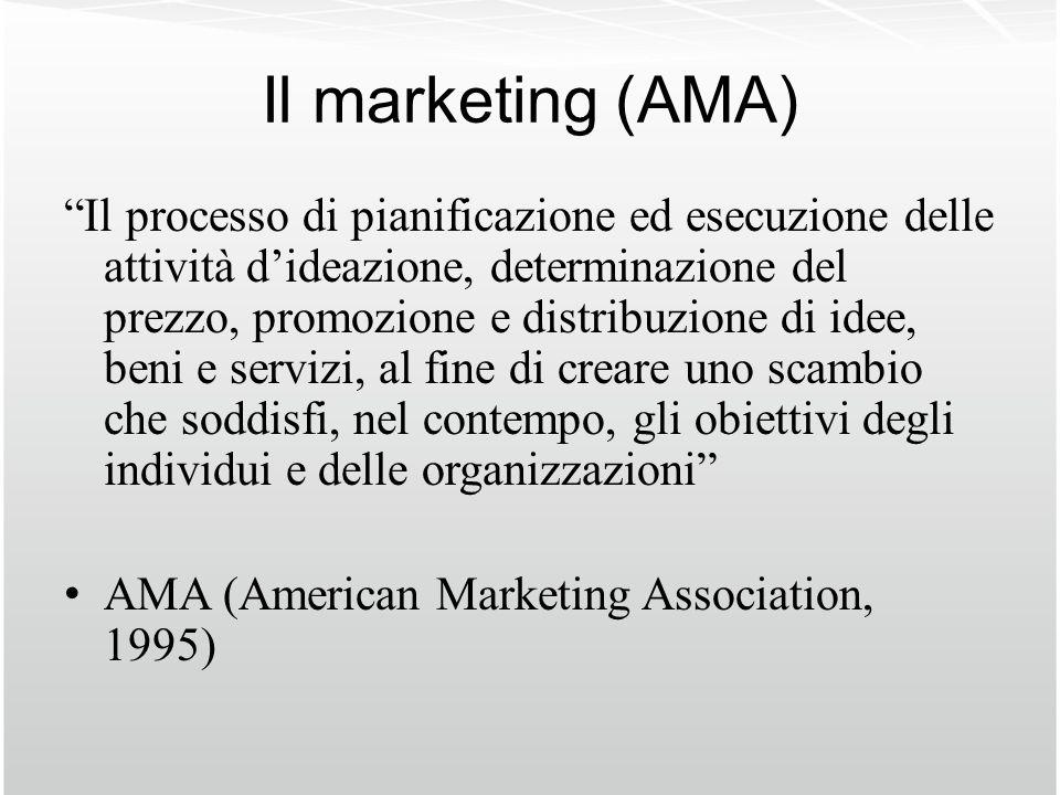Il marketing (AMA) Il processo di pianificazione ed esecuzione delle attività dideazione, determinazione del prezzo, promozione e distribuzione di ide