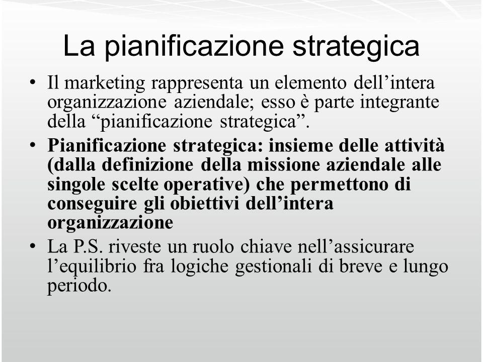 La pianificazione strategica Il marketing rappresenta un elemento dellintera organizzazione aziendale; esso è parte integrante della pianificazione st