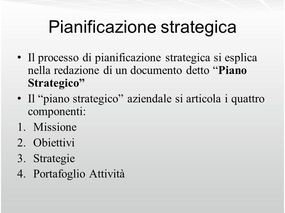 Pianificazione strategica Il processo di pianificazione strategica si esplica nella redazione di un documento detto Piano Strategico Il piano strategi