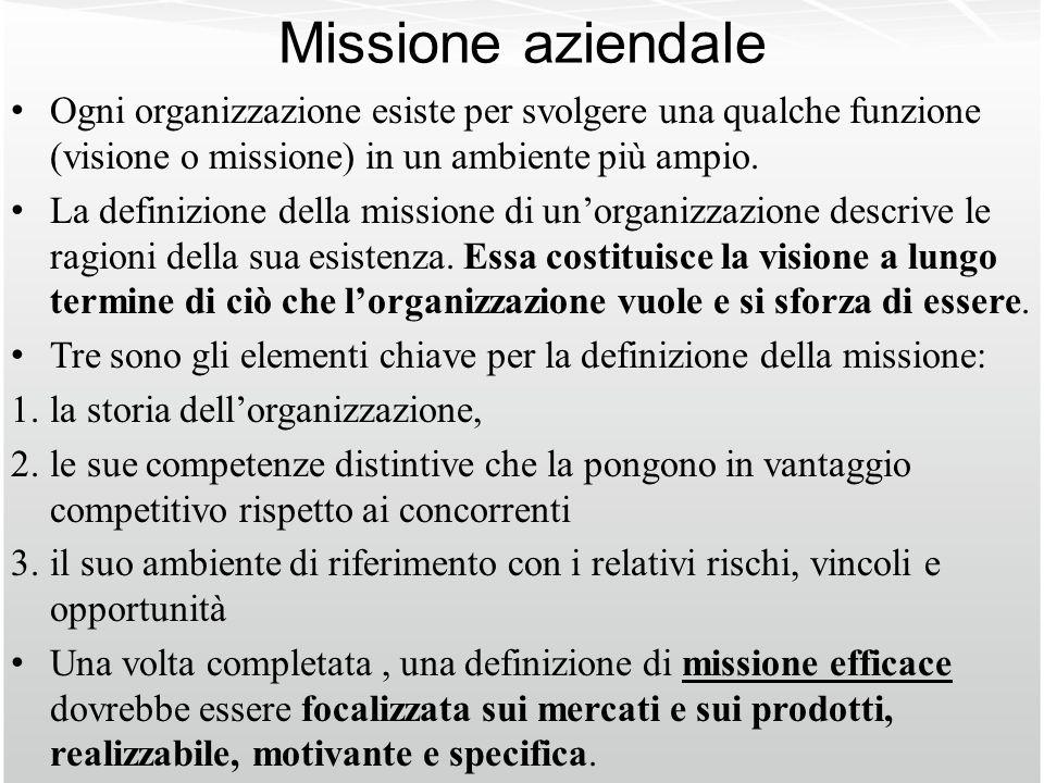 Missione aziendale Ogni organizzazione esiste per svolgere una qualche funzione (visione o missione) in un ambiente più ampio. La definizione della mi
