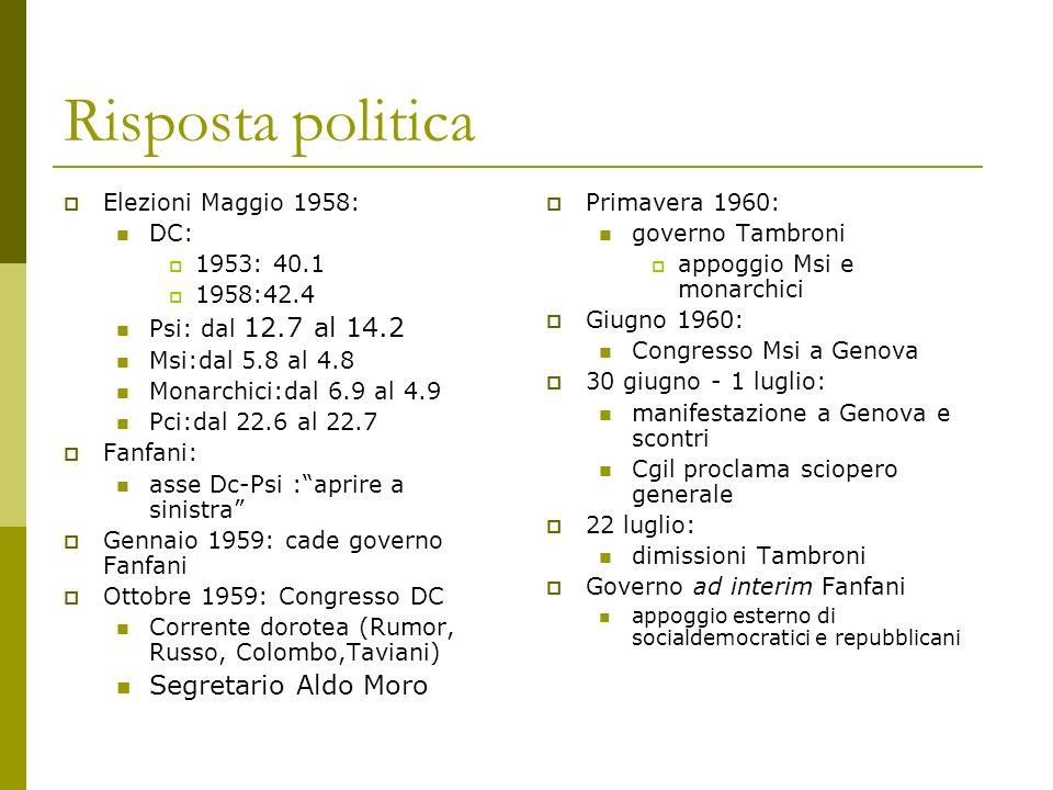 Risposta politica Elezioni Maggio 1958: DC: 1953: 40.1 1958:42.4 Psi: dal 12.7 al 14.2 Msi:dal 5.8 al 4.8 Monarchici:dal 6.9 al 4.9 Pci:dal 22.6 al 22