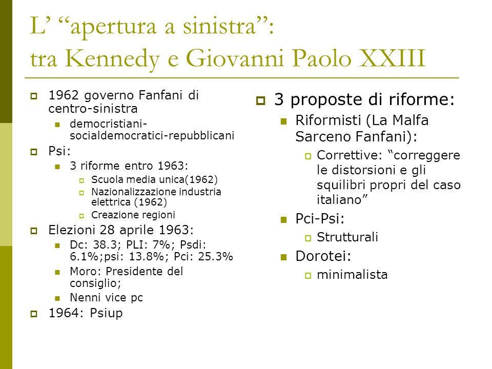 L apertura a sinistra: tra Kennedy e Giovanni Paolo XXIII 1962 governo Fanfani di centro-sinistra democristiani- socialdemocratici-repubblicani Psi: 3