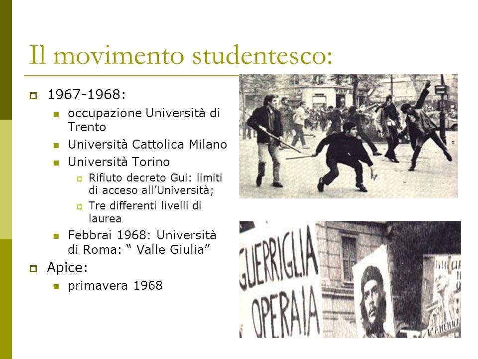 Il movimento studentesco: 1967-1968: occupazione Università di Trento Università Cattolica Milano Università Torino Rifiuto decreto Gui: limiti di acc