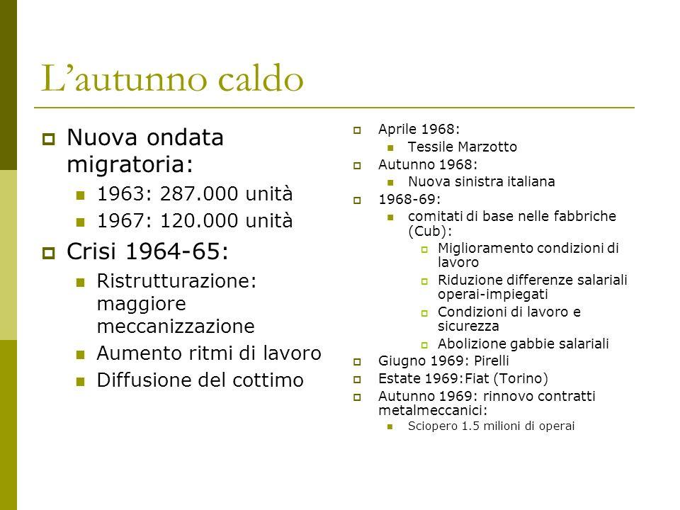 Lautunno caldo Nuova ondata migratoria: 1963: 287.000 unità 1967: 120.000 unità Crisi 1964-65: Ristrutturazione: maggiore meccanizzazione Aumento ritm