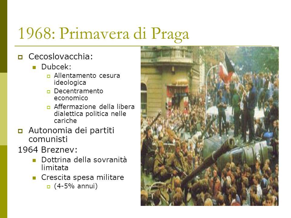 1968: Primavera di Praga Cecoslovacchia: Dubcek: Allentamento cesura ideologica Decentramento economico Affermazione della libera dialettica politica