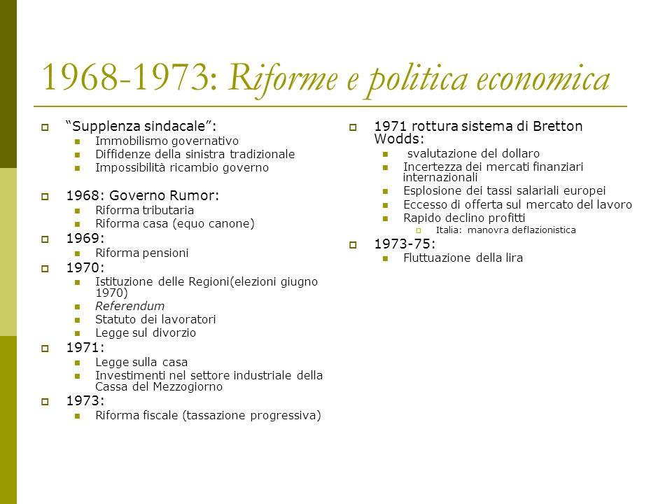 1968-1973: Riforme e politica economica Supplenza sindacale: Immobilismo governativo Diffidenze della sinistra tradizionale Impossibilità ricambio gov