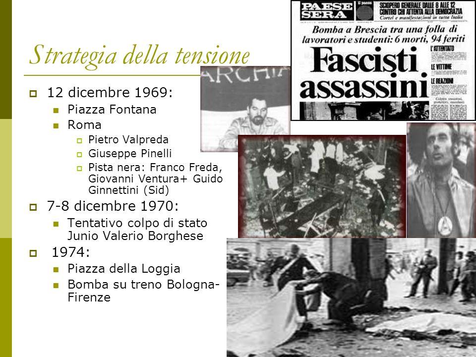 Strategia della tensione 12 dicembre 1969: Piazza Fontana Roma Pietro Valpreda Giuseppe Pinelli Pista nera: Franco Freda, Giovanni Ventura+ Guido Ginn