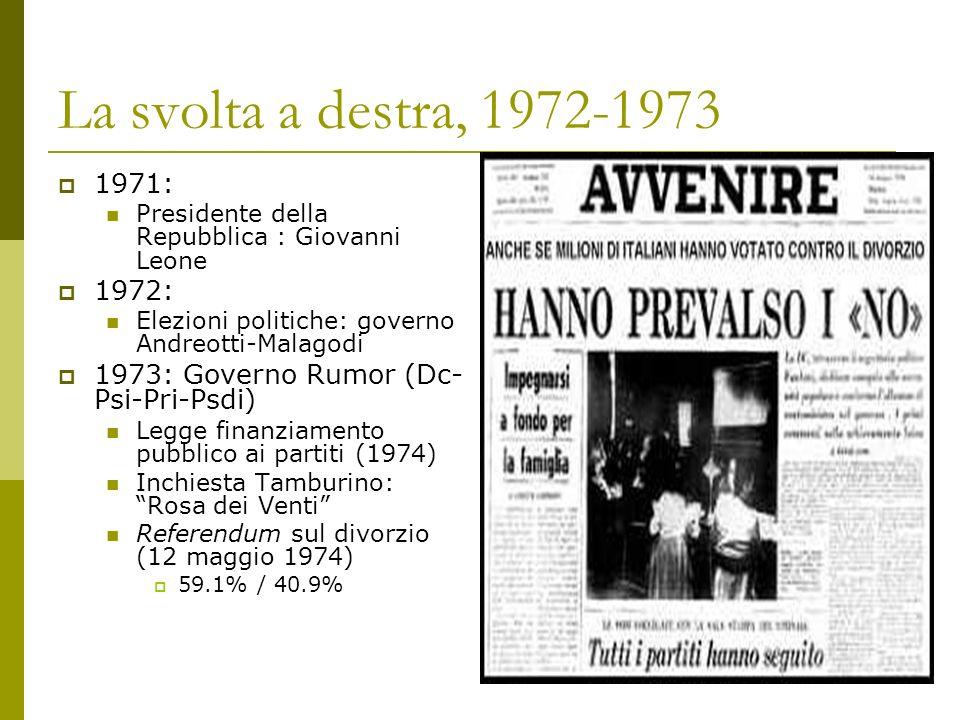 La svolta a destra, 1972-1973 1971: Presidente della Repubblica : Giovanni Leone 1972: Elezioni politiche: governo Andreotti-Malagodi 1973: Governo Ru