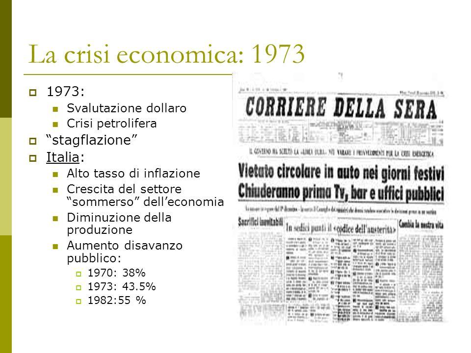 La crisi economica: 1973 1973: Svalutazione dollaro Crisi petrolifera stagflazione Italia: Alto tasso di inflazione Crescita del settore sommerso dell