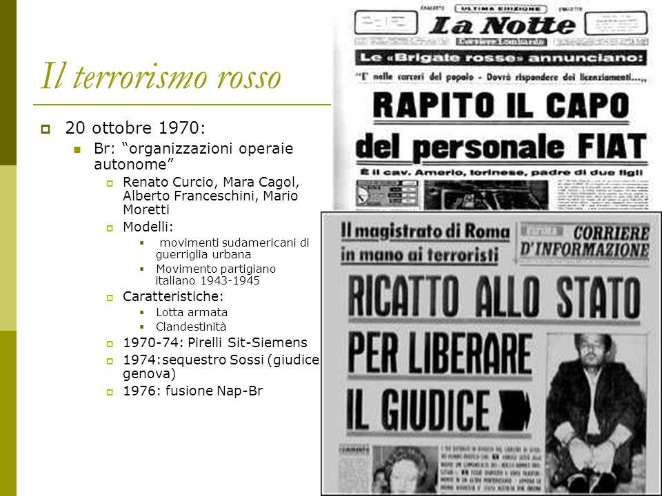 Il terrorismo rosso 20 ottobre 1970: Br: organizzazioni operaie autonome Renato Curcio, Mara Cagol, Alberto Franceschini, Mario Moretti Modelli: movim