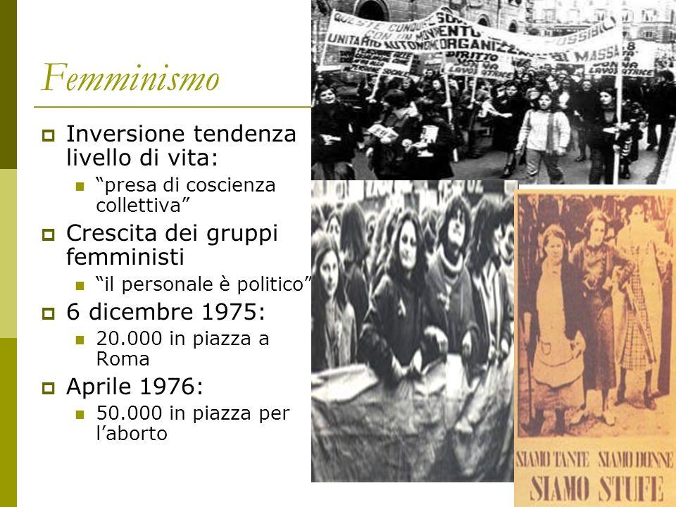 Femminismo Inversione tendenza livello di vita: presa di coscienza collettiva Crescita dei gruppi femministi il personale è politico 6 dicembre 1975: