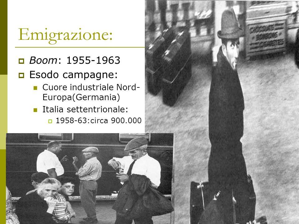 Emigrazione: Boom: 1955-1963 Esodo campagne: Cuore industriale Nord- Europa(Germania) Italia settentrionale: 1958-63:circa 900.000