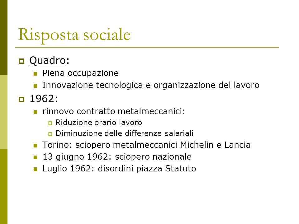 Risposta sociale Quadro: Piena occupazione Innovazione tecnologica e organizzazione del lavoro 1962: rinnovo contratto metalmeccanici: Riduzione orari