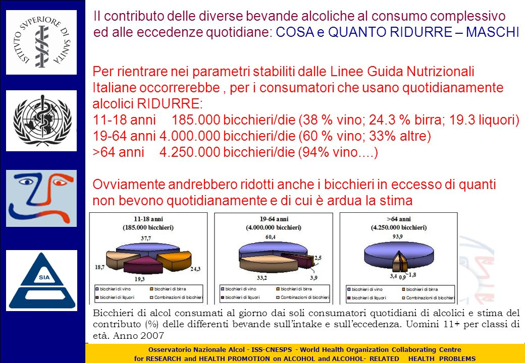 Osservatorio Nazionale Alcol - ISS-CNESPS - World Health Organization Collaborating Centre for RESEARCH and HEALTH PROMOTION on ALCOHOL and ALCOHOL- RELATED HEALTH PROBLEMS Bicchieri di alcol consumati al giorno dai soli consumatori quotidiani di alcolici e stima del contributo (%) delle differenti bevande sullintake e sulleccedenza.