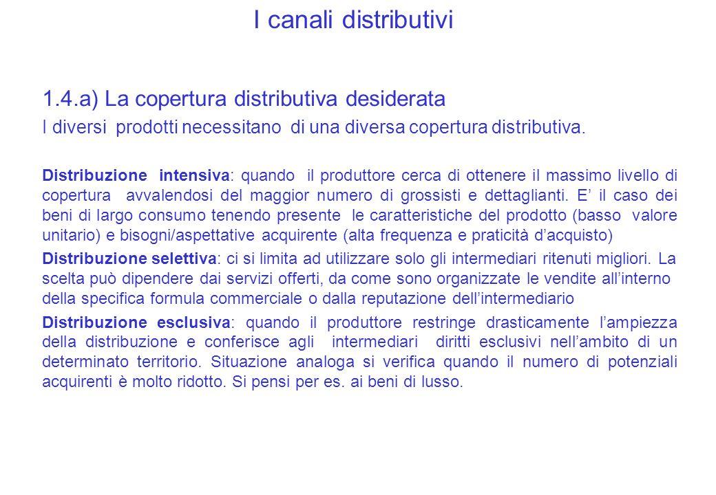 I canali distributivi 1.4.a) La copertura distributiva desiderata I diversi prodotti necessitano di una diversa copertura distributiva.