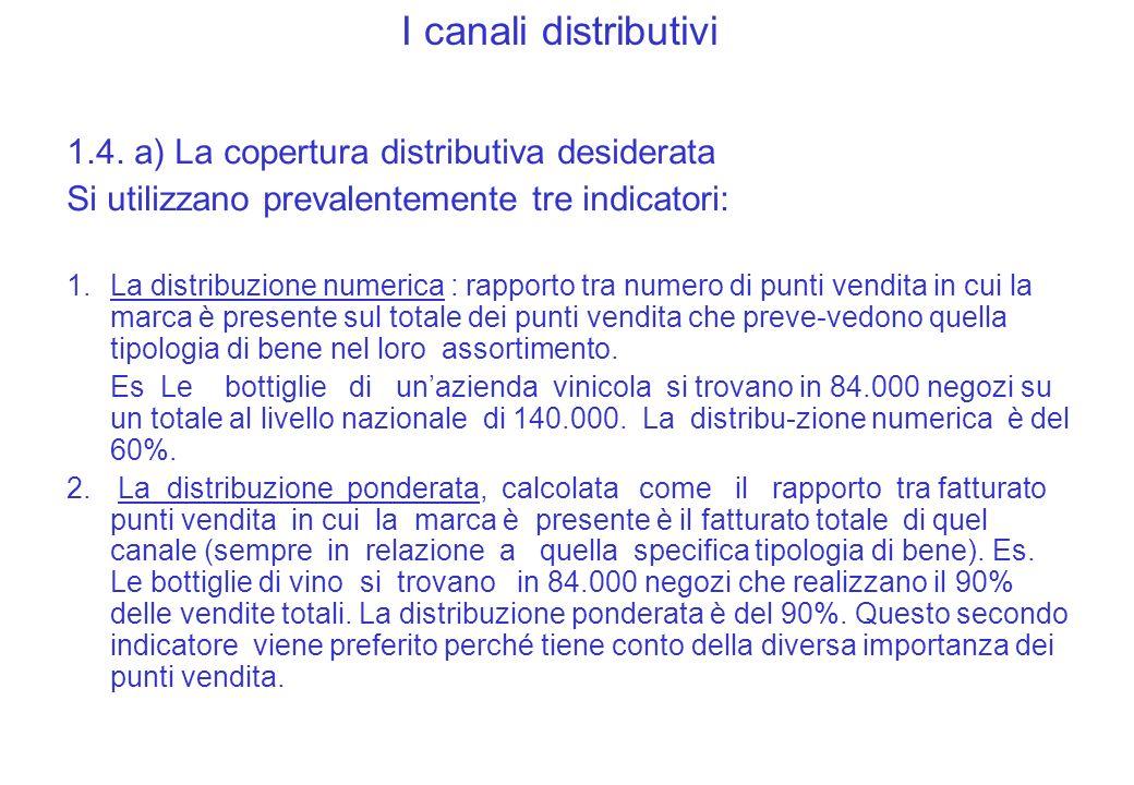 I canali distributivi 1.4.