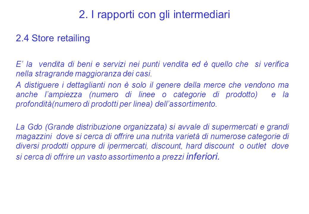 2. I rapporti con gli intermediari 2.4 Store retailing E la vendita di beni e servizi nei punti vendita ed è quello che si verifica nella stragrande m