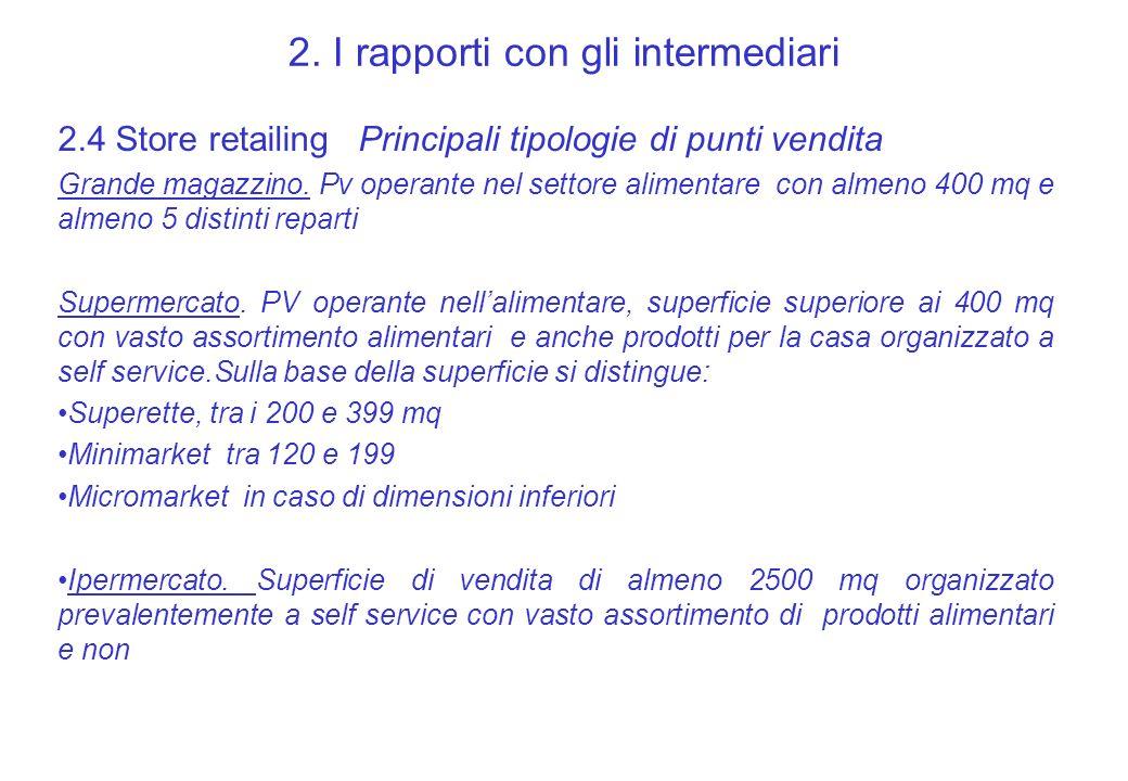 2. I rapporti con gli intermediari 2.4 Store retailing Principali tipologie di punti vendita Grande magazzino. Pv operante nel settore alimentare con