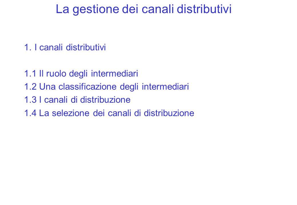 La gestione dei canali distributivi 1.