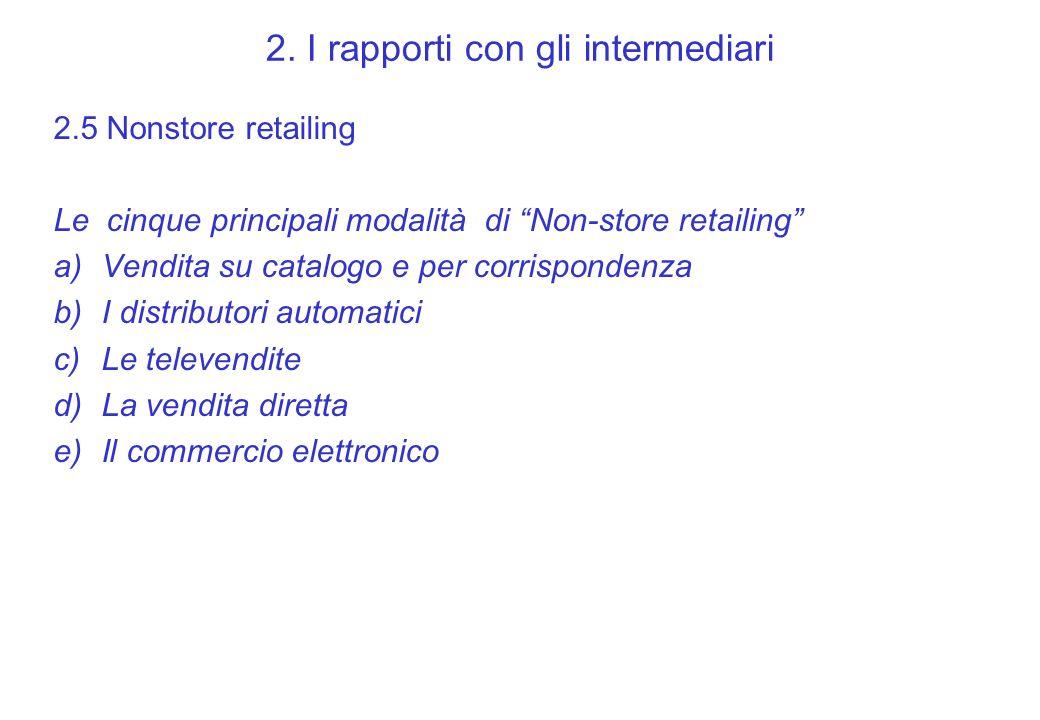 2. I rapporti con gli intermediari 2.5 Nonstore retailing Le cinque principali modalità di Non-store retailing a)Vendita su catalogo e per corrisponde