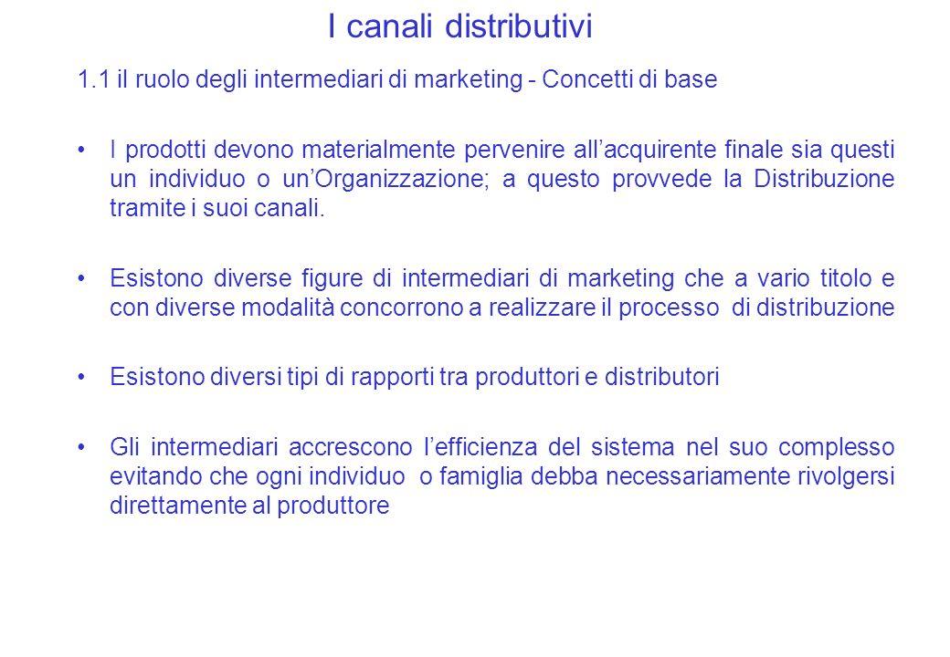 I canali distributivi 1.1 il ruolo degli intermediari di marketing - Concetti di base I prodotti devono materialmente pervenire allacquirente finale sia questi un individuo o unOrganizzazione; a questo provvede la Distribuzione tramite i suoi canali.