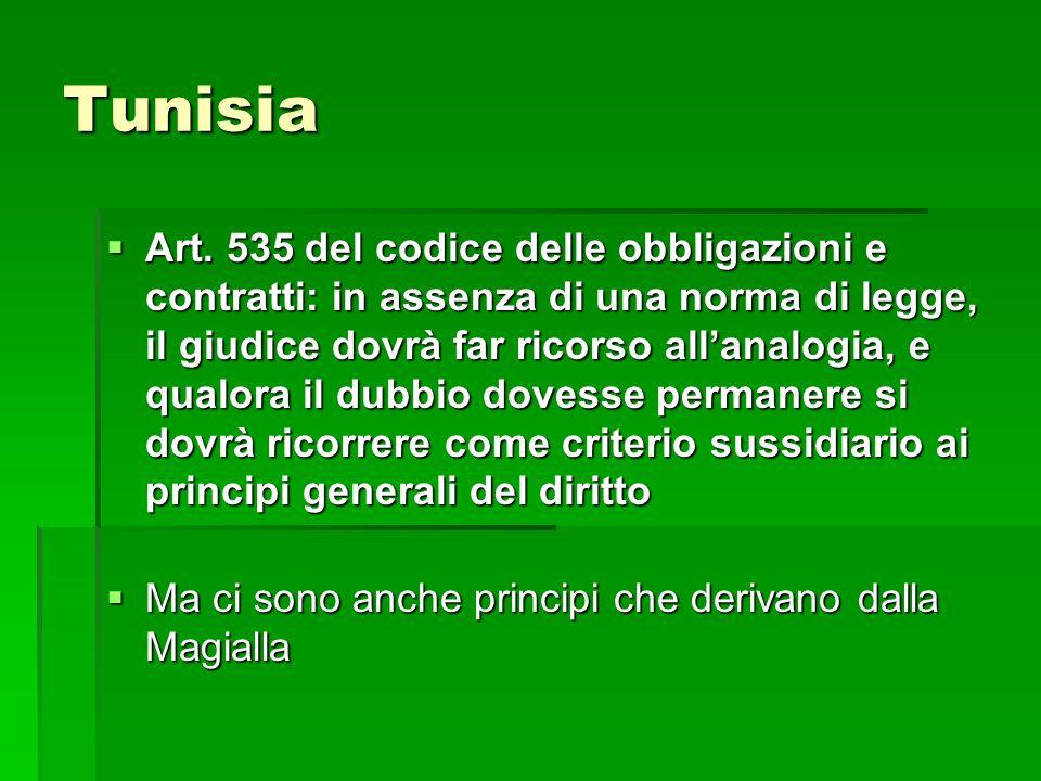 Tunisia Art. 535 del codice delle obbligazioni e contratti: in assenza di una norma di legge, il giudice dovrà far ricorso allanalogia, e qualora il d