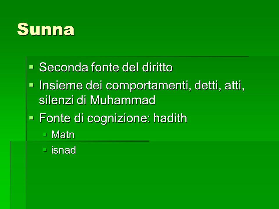 Sunna Seconda fonte del diritto Seconda fonte del diritto Insieme dei comportamenti, detti, atti, silenzi di Muhammad Insieme dei comportamenti, detti