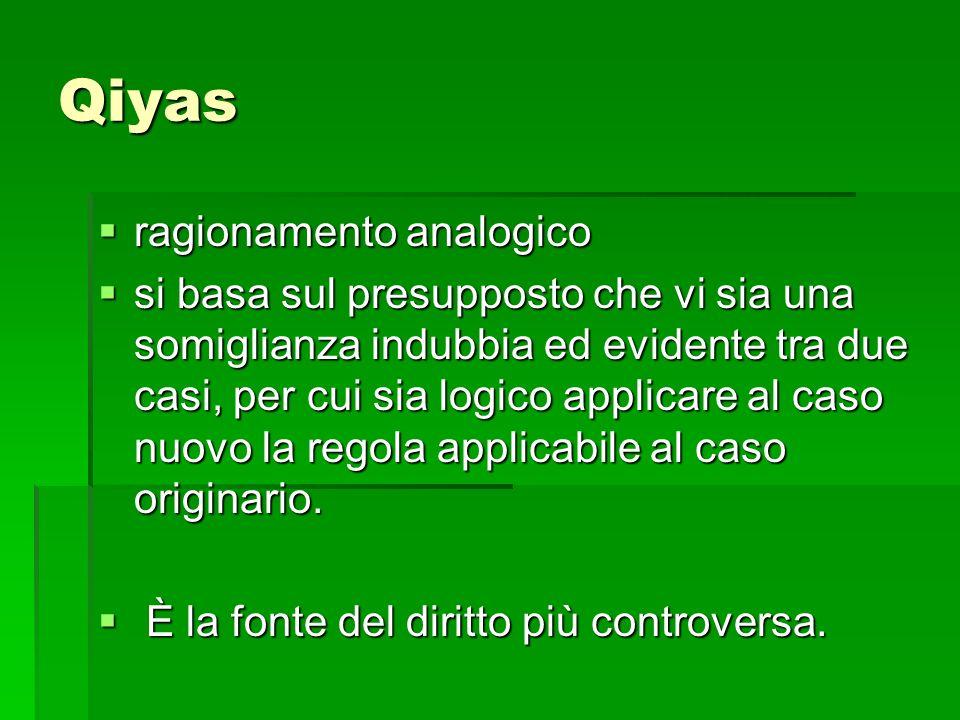 Qiyas ragionamento analogico ragionamento analogico si basa sul presupposto che vi sia una somiglianza indubbia ed evidente tra due casi, per cui sia