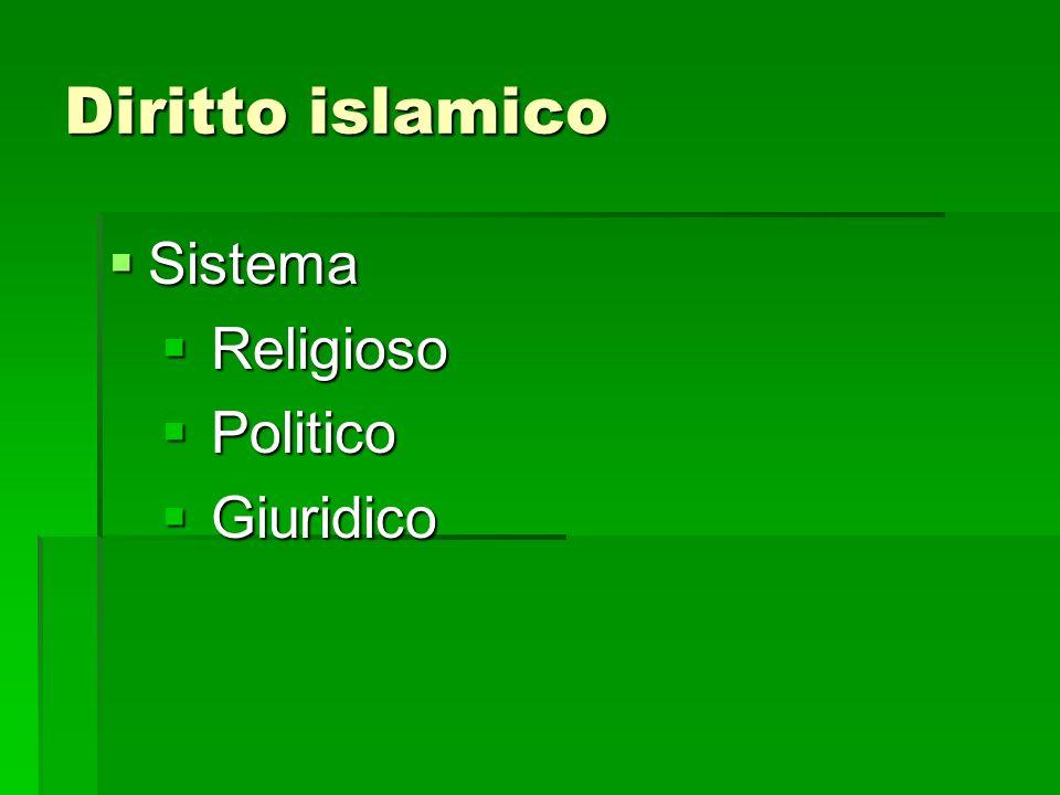 Diritto islamico Sistema Sistema Religioso Religioso Politico Politico Giuridico Giuridico